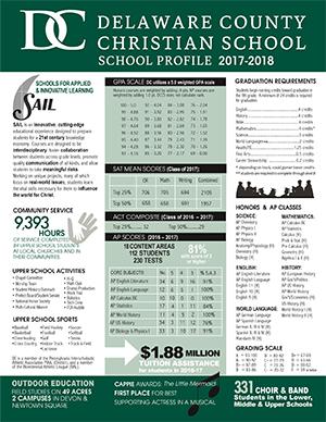 School Profile Thumbnail